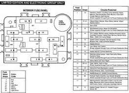 similiar 94 ranger fuse diagram keywords duty fuse box diagram in addition 1993 ford ranger fuse box diagram