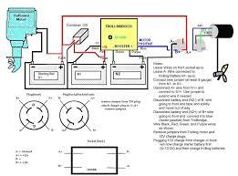 24 volt wiring diagram for trolling motor minn kota wiring diagram manual at Minn Kota 24 Volt Trolling Motor Wiring Diagram