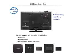 X96 mini Android 7.1 TV BOX 2GB 16GB Amlogic S905W Quad Core 2.4GHz WiFi  Media Player IPTV Smart Box - Newegg.com