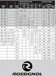 Rossignol Ski Length Chart Related Keywords Suggestions