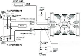 amp wiring diagram for automotive xtrememotorwerks com amp wiring diagram for automotive full size of car amp gauge wiring diagram automotive ammeter meter