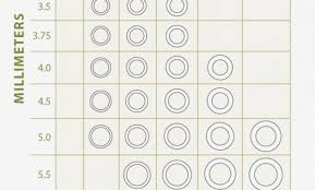 Explicit Needle Gauge Comparison Chart Septum Piercing