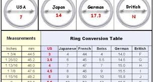 Cm To Ring Size Chart Ring Size Chart Ring Size Conversion Chart