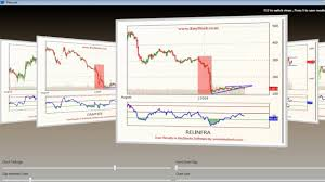 Key Stock Size Chart Flag And Pennant Chart Patterns