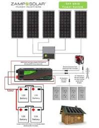 rv diagram solar wiring diagram camping r v wiring outdoors wire charge for panels inverter battery bank and other external power sources solar energysolar powerwind poweroff grid