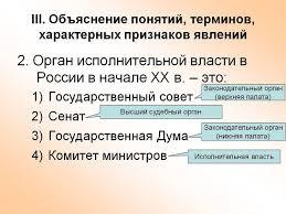 Высший орган исполнительной власти россии высший орган исполнительной власти россии