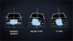 boxer engine car motorcycle schematic images of boxer engine car subaru boxer engine options boxer engine car on howmoto