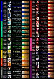 Manic Panic Hair Colour Chart Manic Panic Hair Dye Color Chart Lajoshrich Com
