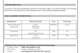 Powerful Resume Words Sales Words For Resume Resume Powerful