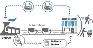 Erp Adam Kwitko Supply Chain Management