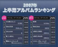 Oricon Chart Ranking First Half 2007 Oricon Ranking Jayhan Loves Design Japan