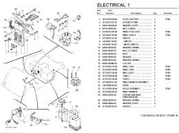 yamaha g wiring diagram yamaha g wiring diagram related to yamaha g2 gas wiring diagram yamaha wiring diagrams for car