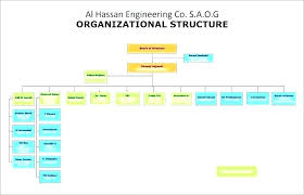 Business Organizational Chart Template Free Company Structure Sample Jasonkellyphoto Co