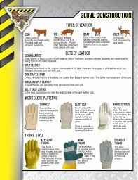 Ppe Glove Selection Chart Glove Selection Chart Safety Images Gloves And