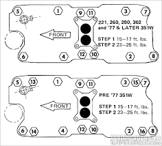 ford v8 engine identification fordification com
