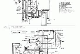 jeep yj wiring diagram image wiring diagram jeep wrangler yj 1990 wiring diagram jeep image about on 1990 jeep yj wiring diagram