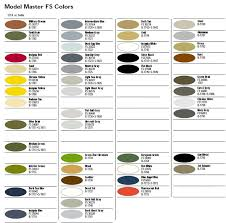 Testors Spray Paint Chart Reasonable Testors Enamel Paint Chart Citadel Paint