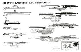 Enterprise Size Comparison Chart Size Comparison Chart Of All Ships Named Enterprise Star