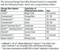 program genie garage remote how