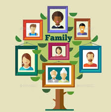 Sample Of Family Tree Chart 35 Family Tree Templates Word Pdf Psd Apple Pages