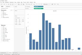 The Proper Way To Label Bin Ranges On A Histogram Tableau