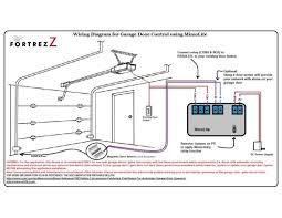 garage door switch wiring diagram data wiring diagrams u2022 rh mikeadkinsguitar com wiring diagram for genie garage door opener wiring diagram for garage