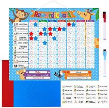 Reward Magnetic Chore Chart A Thrifty Mom Recipes