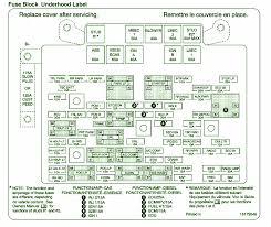 2003 chevy silverado radio wiring diagram for inspiring templates 2008 Gmc Fuse Box 2003 chevy silverado radio wiring diagram and chevrolet 1500 fuse box diagram gif 2008 gmc envoy fuse box