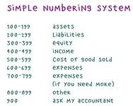 Chart Of Accounts Number List
