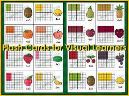 Tales From A Fourth Grade Mathnut Flash Cards For Visual Learners