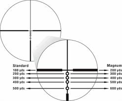 Unmistakable Nikon Prostaff Bdc Chart How To Use The Nikon