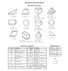 Math Formula Chart For Geometry Math Formulas Geometry Csdmultimediaservice Com