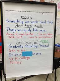 Goal Setting Anchor Chart School Plan 2nd Grade Classroom