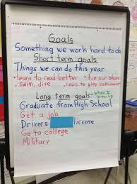 Swim Goals Chart Goal Setting Anchor Chart School Plan 2nd Grade Classroom
