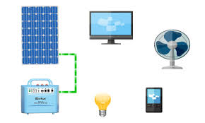Solar Home Light Systems  Manufacturers U0026 Suppliers Of Solar Home Home Solar Light