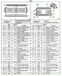 2007 hummer h3 stereo wiring diagram wiring diagram and schematic Dodge Nitro Schematic hummer h3 stereo wiring diagram and schematic dodge nitro blower fan schematics