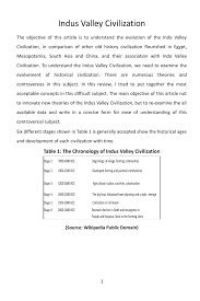 indus valley civilization table the chronology of indus valley  indus valley civilization table 1 the chronology of indus valley civilization pdf available