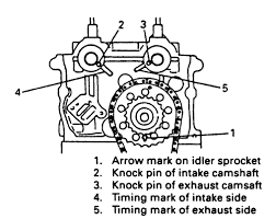how to replace chevy tracker timing chain image