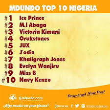 African Top Chart Charts Nigeria East African Music Spills Over Into