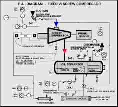 showing post media for air compressor outlet symbol air compressor pilot valve air image about wiring diagram jpg 463x419 air compressor