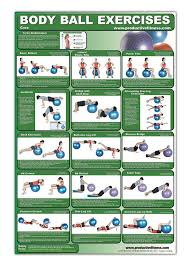 Get Fit For The Army Wall Chart Laminated Body Ball Core Exercise Poster This Exercise