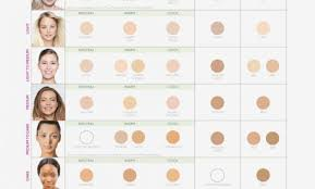 Colorescience Color Chart Jane Iredale Colour Match Chart Best Picture Of Chart