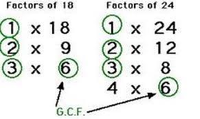 Greatest Common Factor Chart Greatest Common Factor Gcf Knowledgeispower