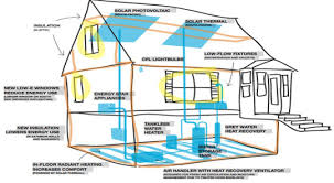 Small Picture 49 Zero Energy House Floor Plans House Plan Zero Energy Home