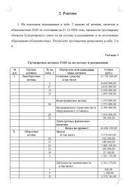Контрольная работа по Бухгалтерскому учету Вариант №  Контрольная работа по Бухгалтерскому учету Вариант №2 23 01 14