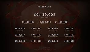top 5 largest esports prize pools of 2016 xy gaming
