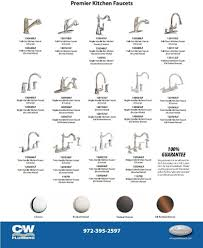 Faucets  How To Repair A Moen Kitchen Faucet Moen Parts Moen - Kitchen faucet repair