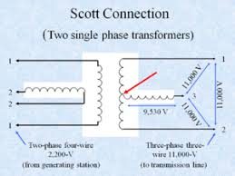 early electrification of buffalo engineering and technology figure 6 4 scott connected transformers