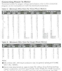 Nec Derating Chart 73 Most Popular Nec Conduit Fill