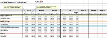 Excel Budgeting Templates 11 Free Microsoft Excel Templates To Make Marketing Easier